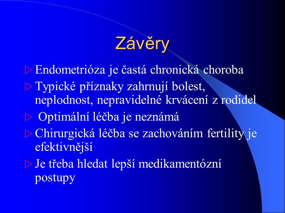 Závěry Endometrióza je častá chronická choroba