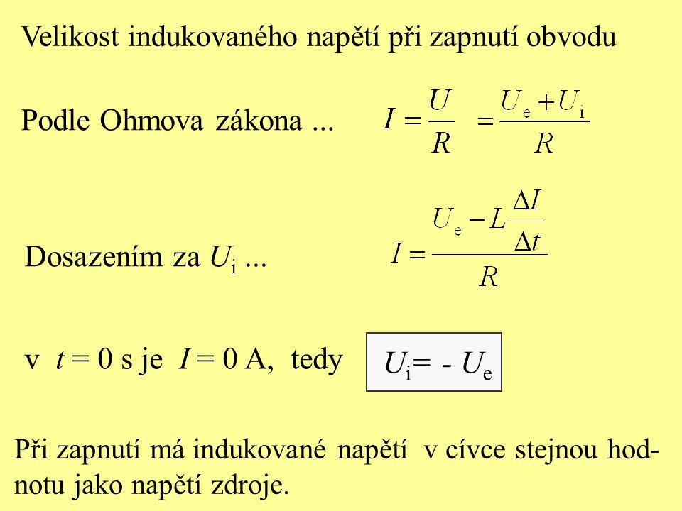 Ui= - Ue Podle Ohmova zákona ... Dosazením za Ui ...