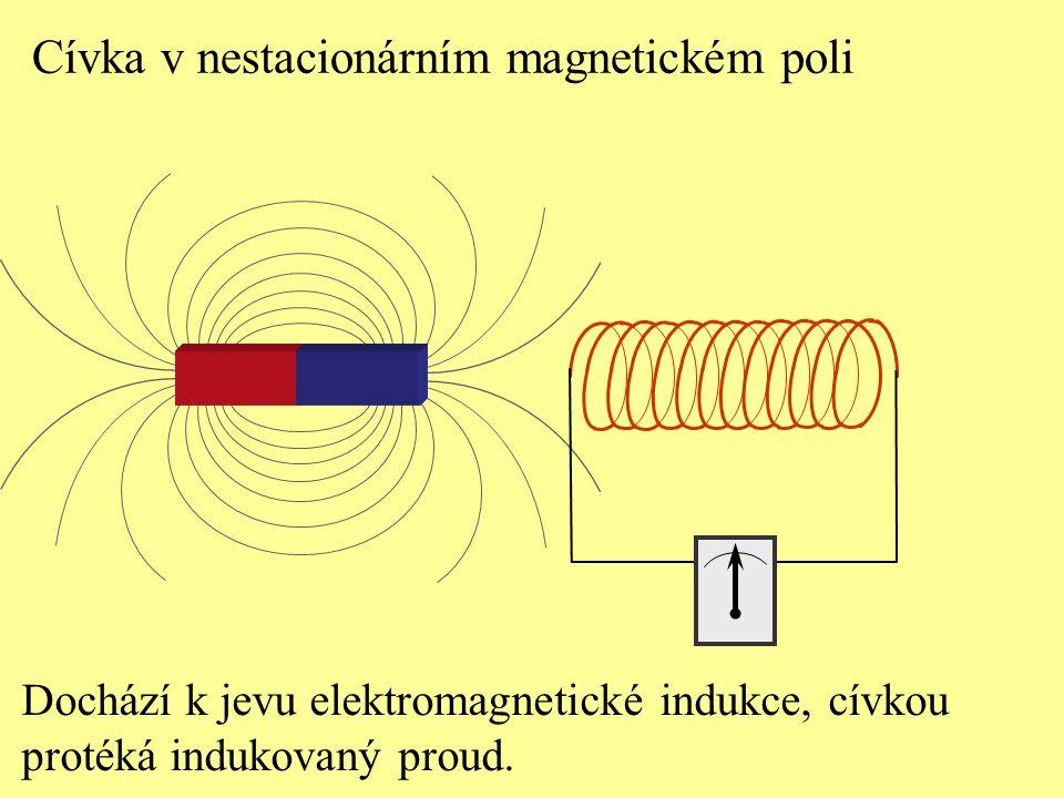 Cívka v nestacionárním magnetickém poli