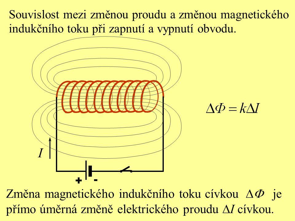 I Změna magnetického indukčního toku cívkou DF je