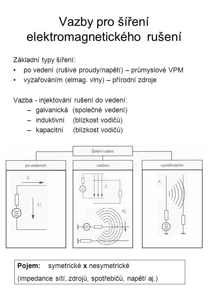 Vazby pro šíření elektromagnetického rušení