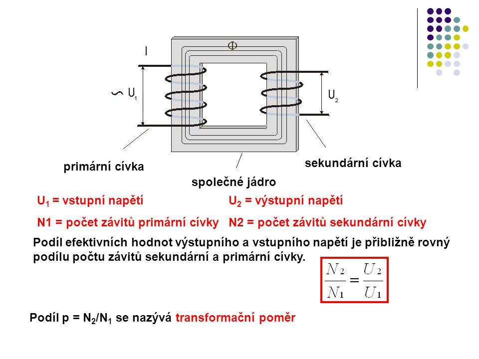sekundární cívka primární cívka. společné jádro. U1 = vstupní napětí U2 = výstupní napětí.