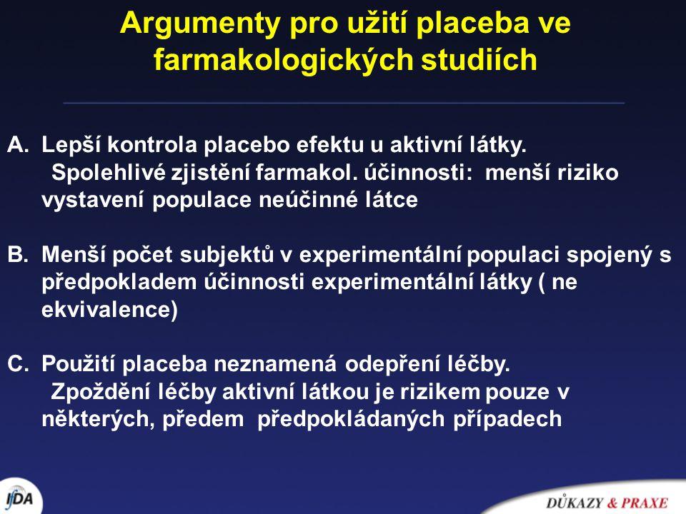 Argumenty pro užití placeba ve farmakologických studiích