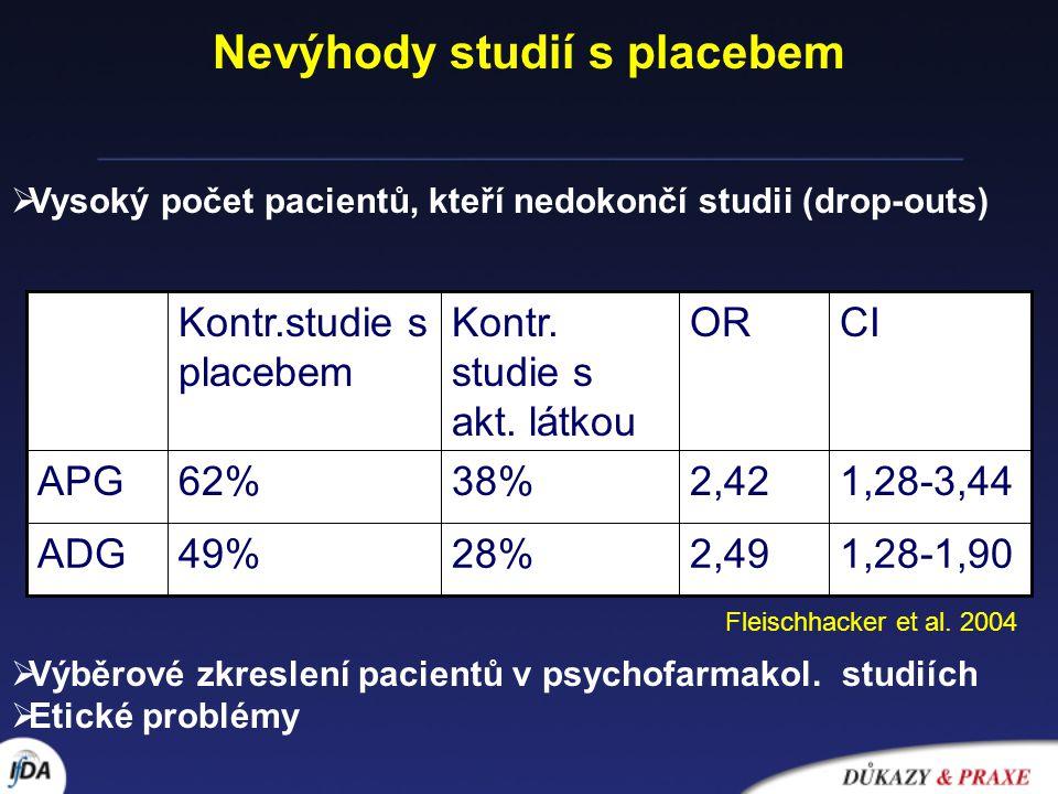 Nevýhody studií s placebem