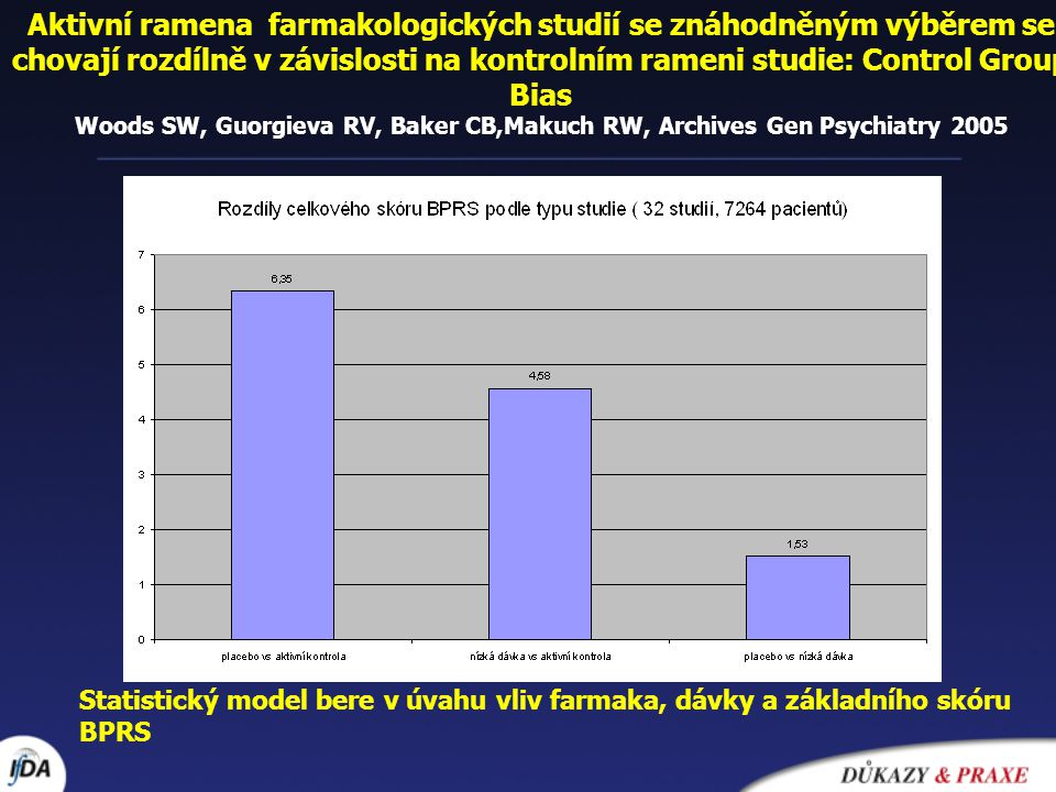 Aktivní ramena farmakologických studií se znáhodněným výběrem se chovají rozdílně v závislosti na kontrolním rameni studie: Control Group Bias