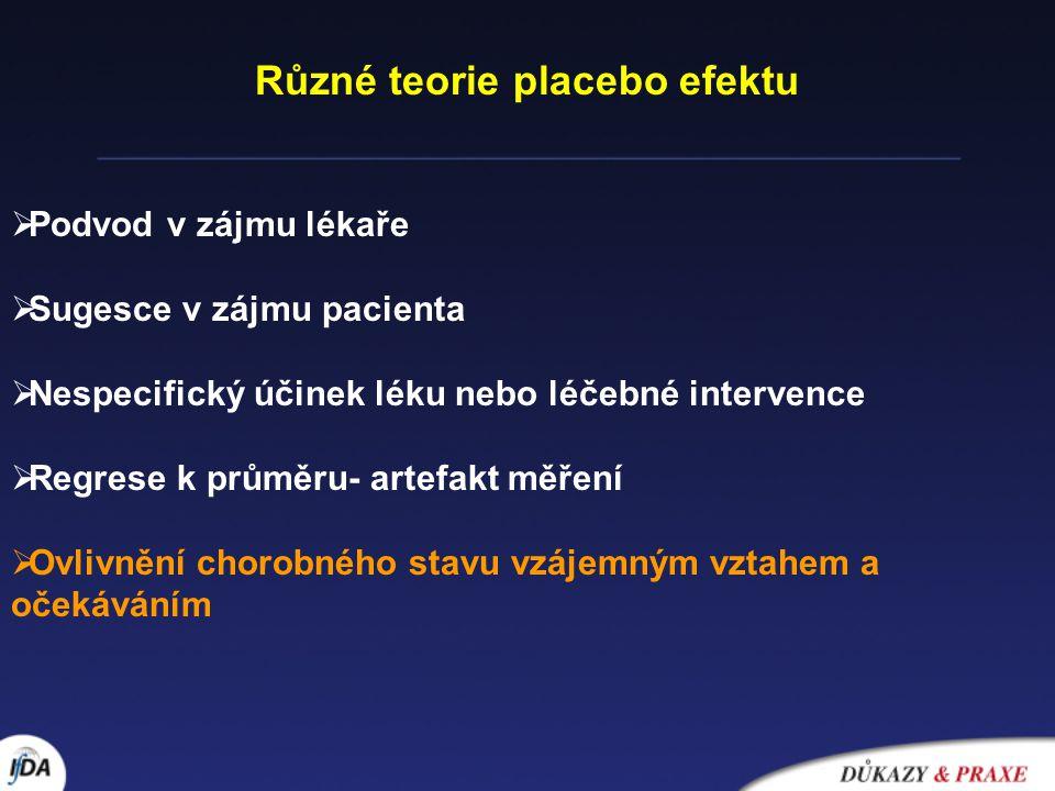 Různé teorie placebo efektu