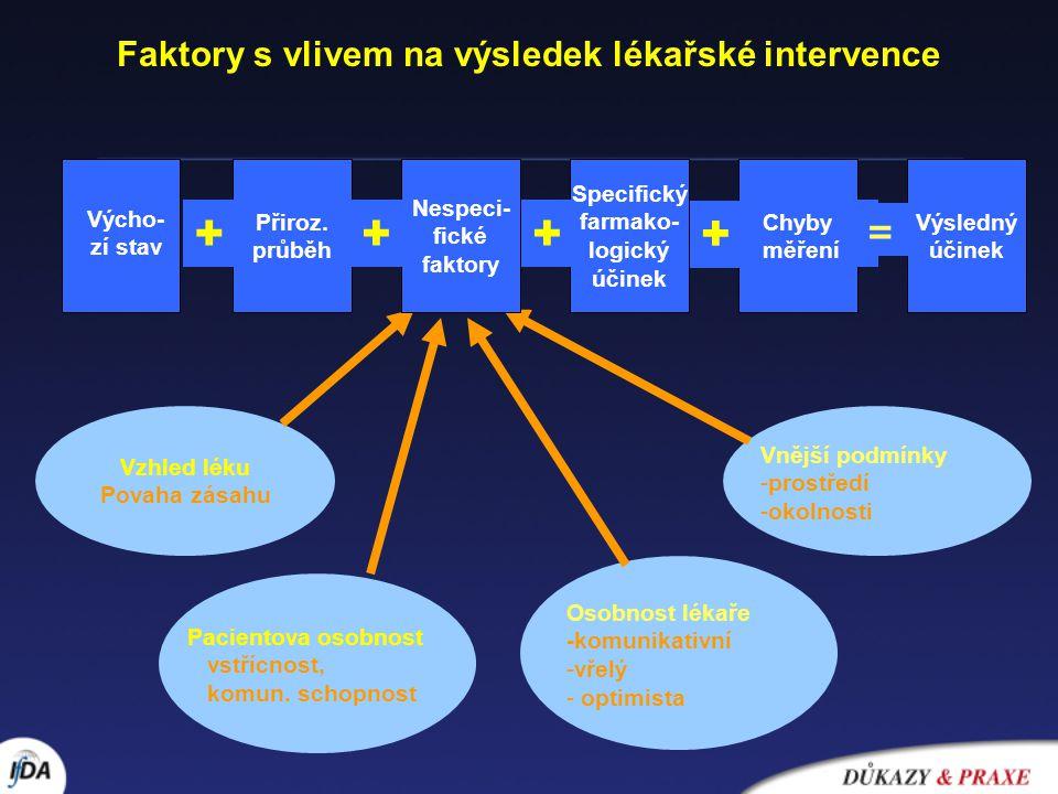 Faktory s vlivem na výsledek lékařské intervence