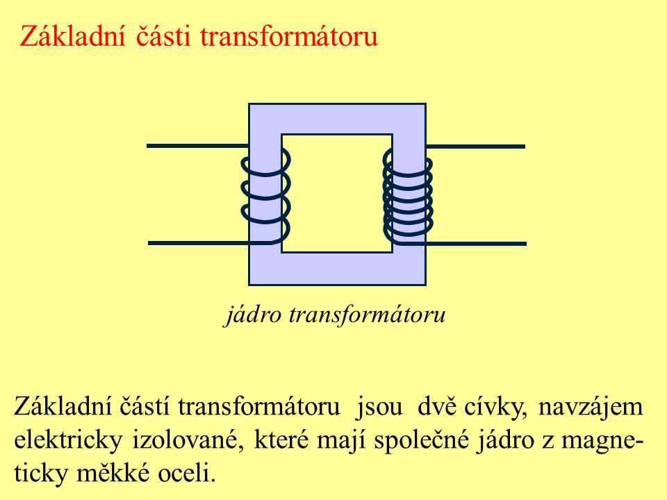 Základní části transformátoru