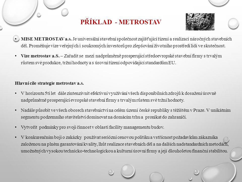 Příklad - Metrostav