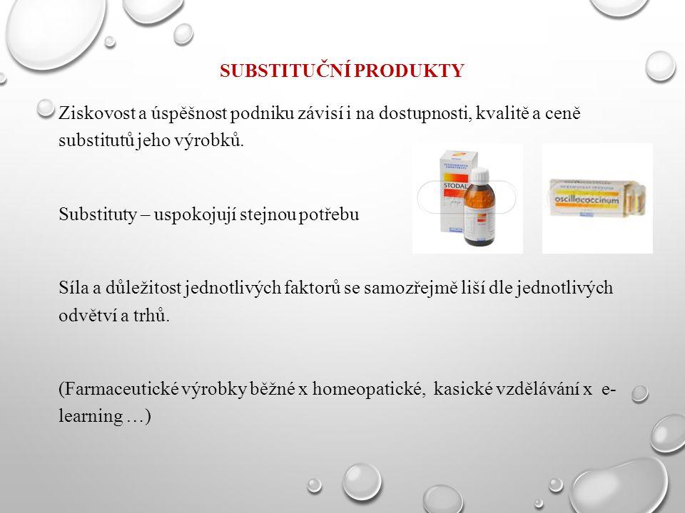 Substituční produkty