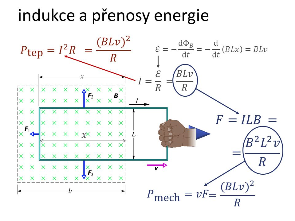 indukce a přenosy energie