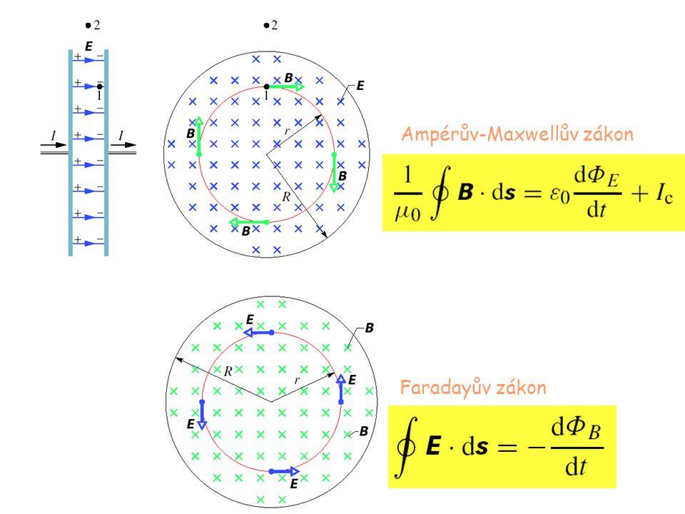 Ampérův-Maxwellův zákon