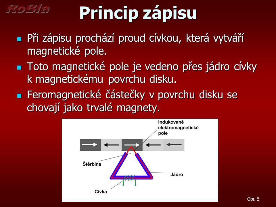Princip zápisu Při zápisu prochází proud cívkou, která vytváří magnetické pole.