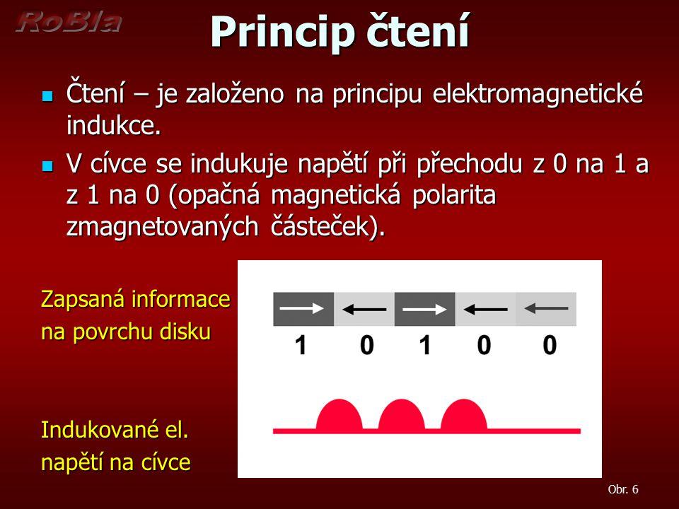 Princip čtení Čtení – je založeno na principu elektromagnetické indukce.