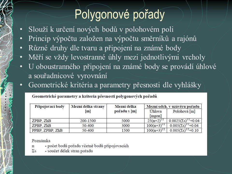 Polygonové pořady Slouží k určení nových bodů v polohovém poli