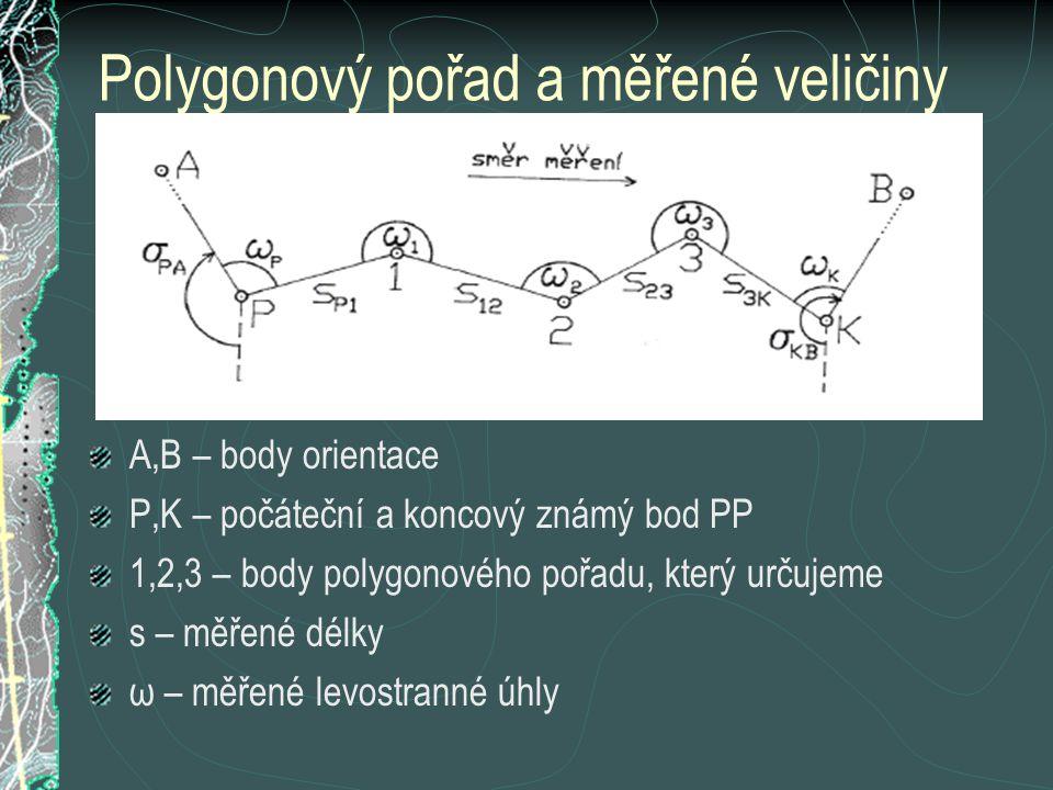 Polygonový pořad a měřené veličiny