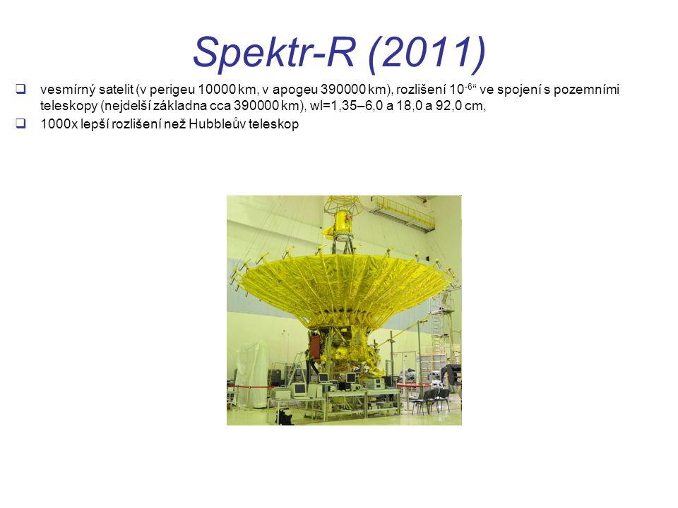 Spektr-R (2011)