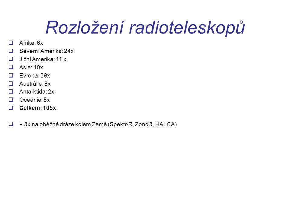 Rozložení radioteleskopů