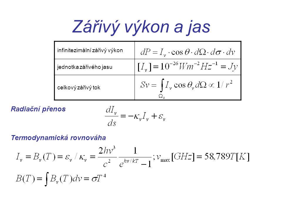 Zářivý výkon a jas Radiační přenos Termodynamická rovnováha