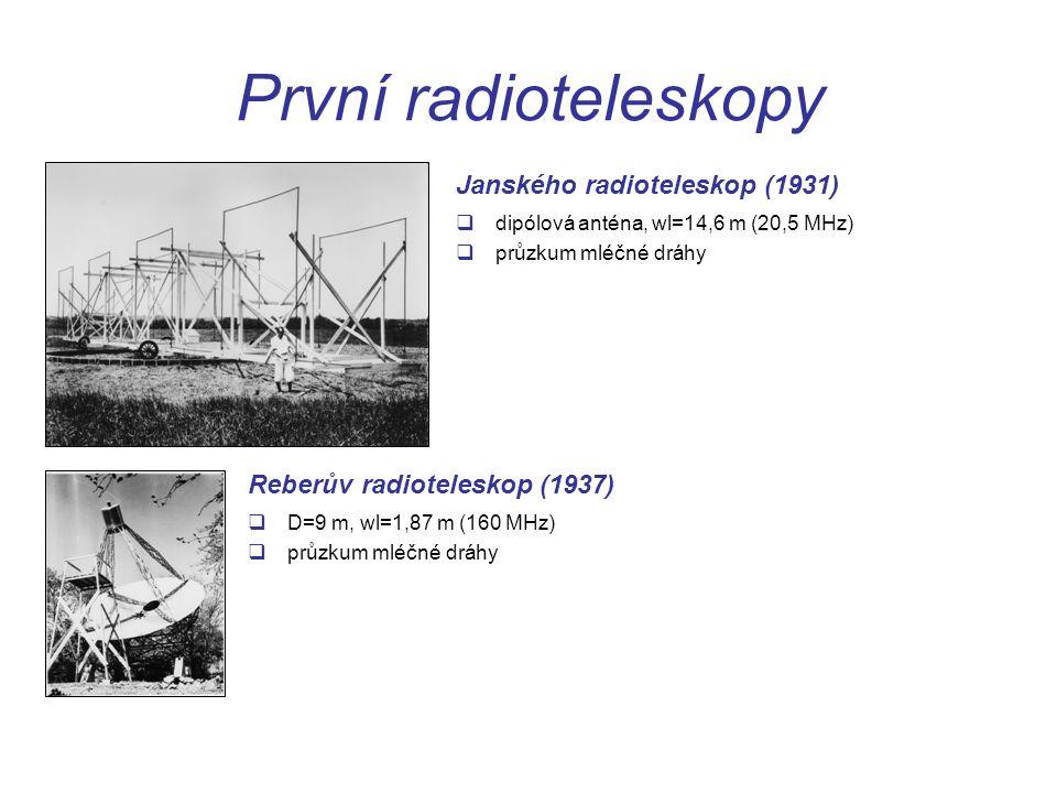 První radioteleskopy Janského radioteleskop (1931)
