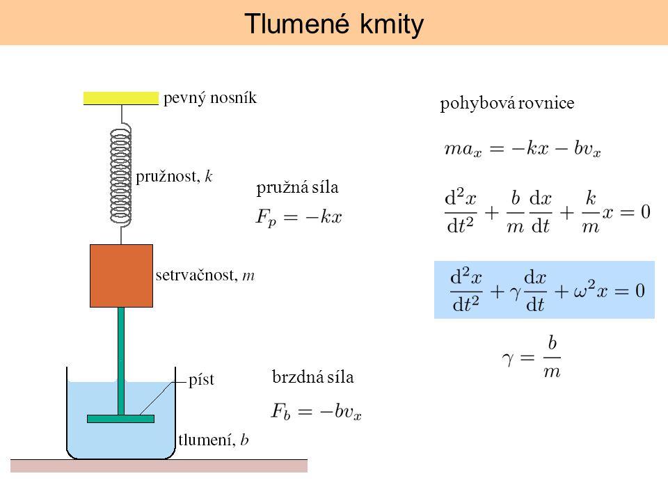 Tlumené kmity pohybová rovnice pružná síla brzdná síla