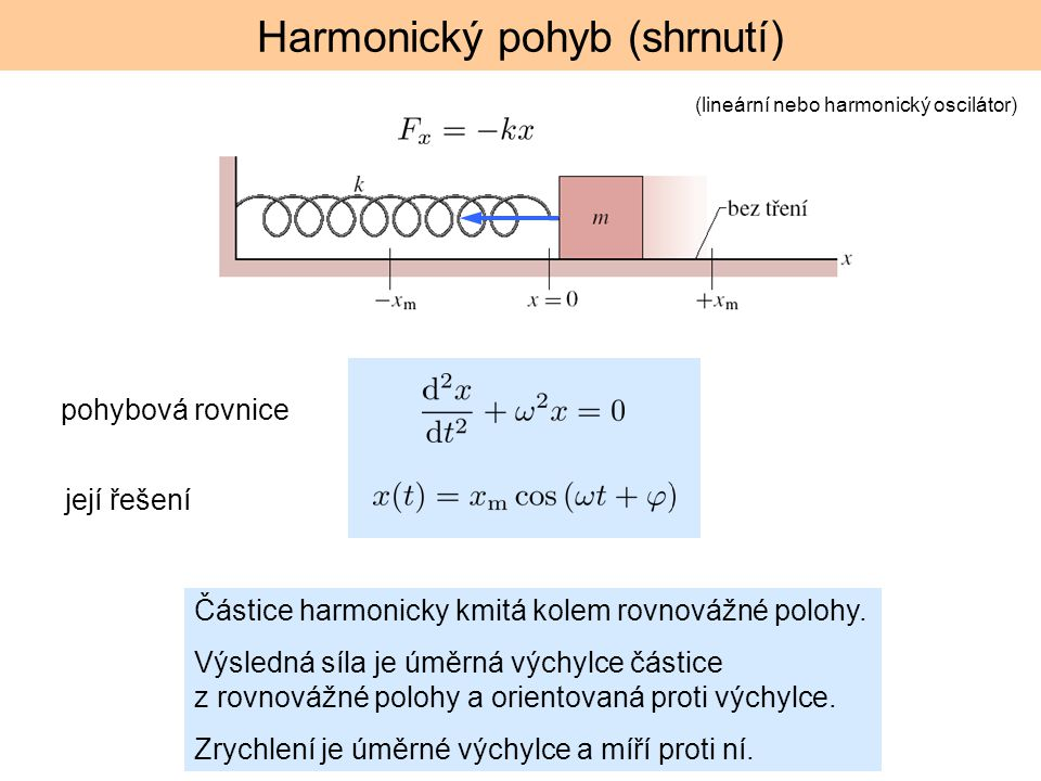 Harmonický pohyb (shrnutí)