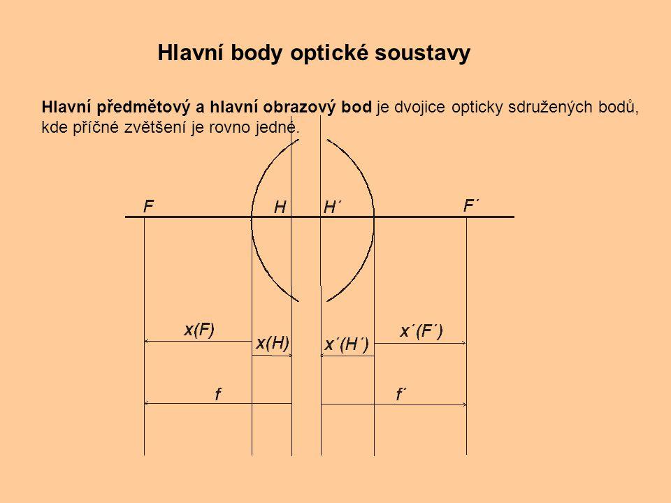 Hlavní body optické soustavy