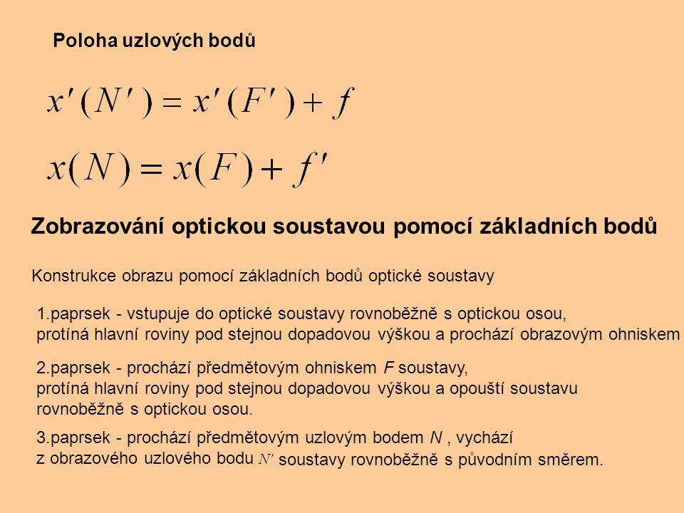 Zobrazování optickou soustavou pomocí základních bodů