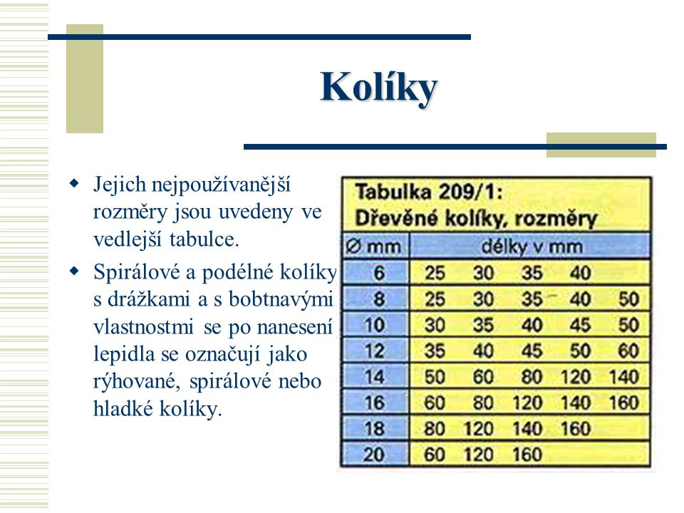Kolíky Jejich nejpoužívanější rozměry jsou uvedeny ve vedlejší tabulce.