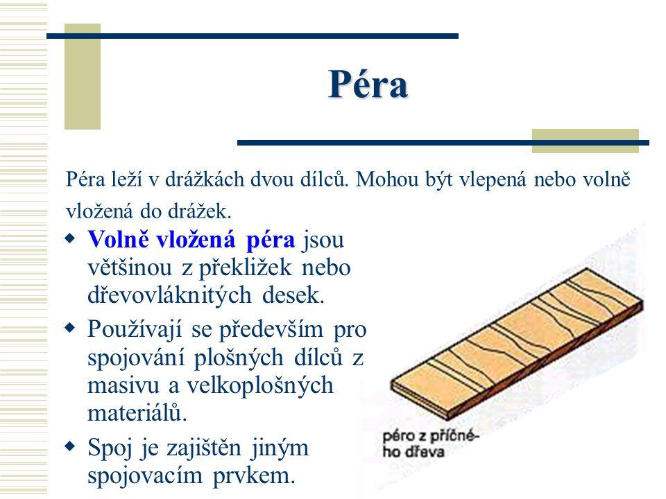 Péra Péra leží v drážkách dvou dílců. Mohou být vlepená nebo volně. vložená do drážek.