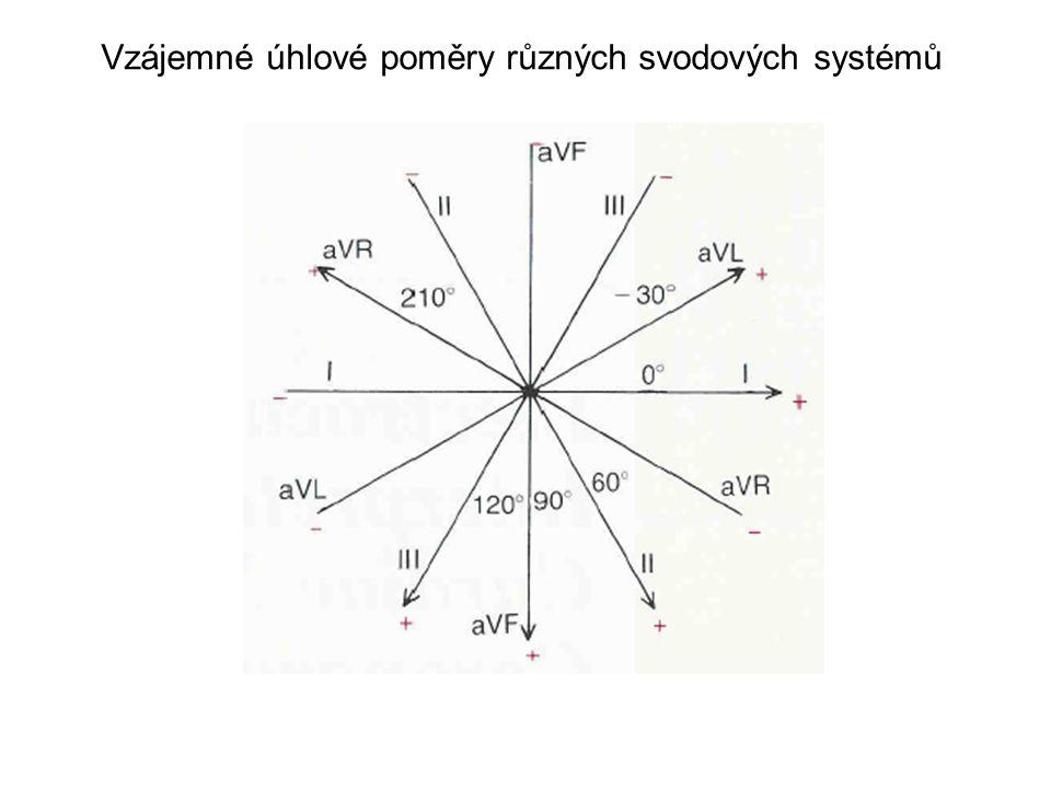 Vzájemné úhlové poměry různých svodových systémů