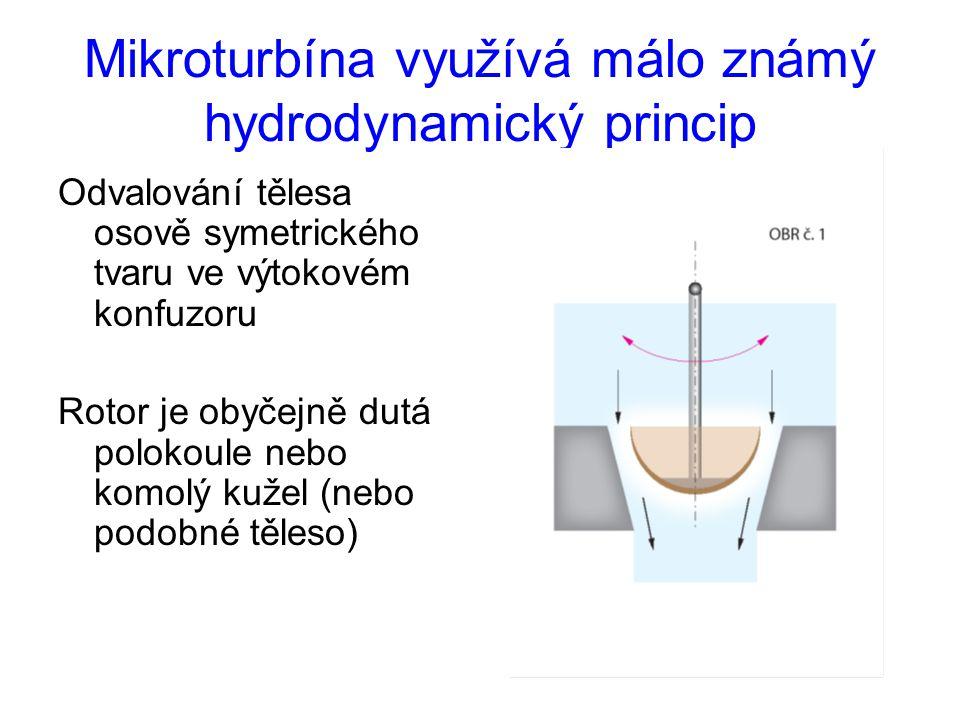 Mikroturbína využívá málo známý hydrodynamický princip