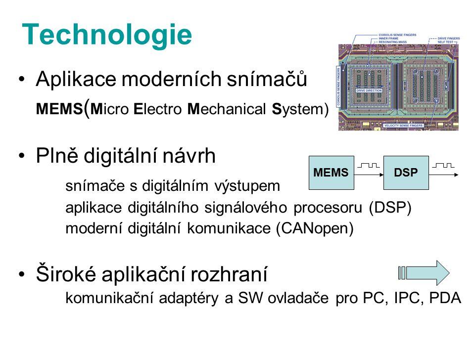 Technologie Aplikace moderních snímačů