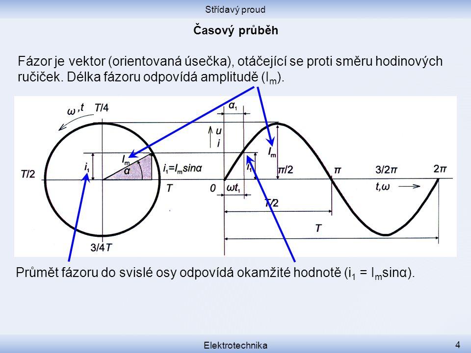 Průmět fázoru do svislé osy odpovídá okamžité hodnotě (i1 = Imsinα).