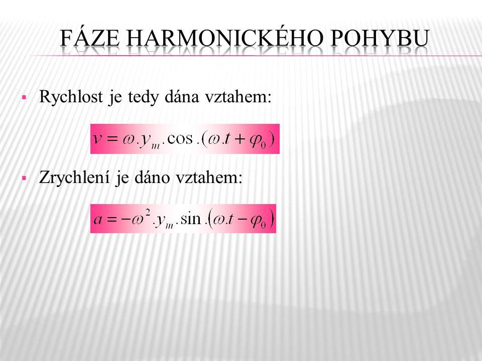 FÁZE HARMONICKÉHO POHYBU