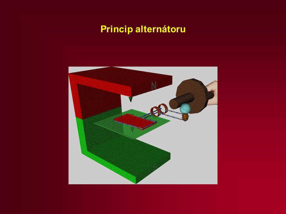 Princip alternátoru