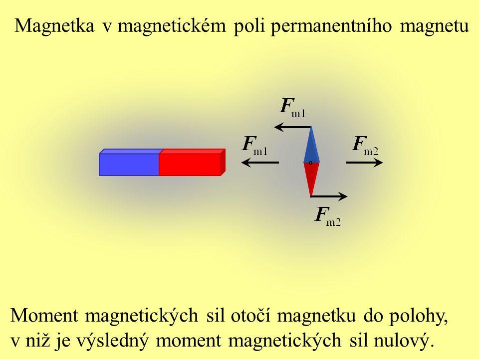Magnetka v magnetickém poli permanentního magnetu