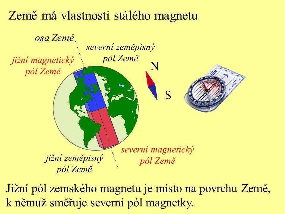 Země má vlastnosti stálého magnetu