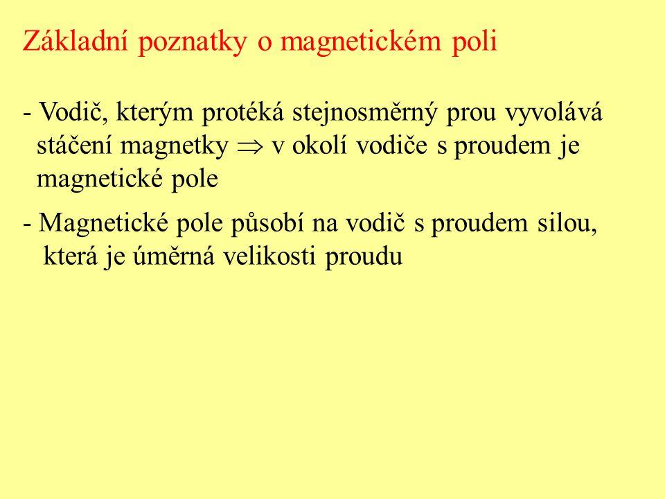 Základní poznatky o magnetickém poli