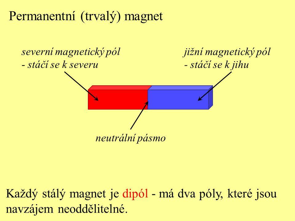 Permanentní (trvalý) magnet