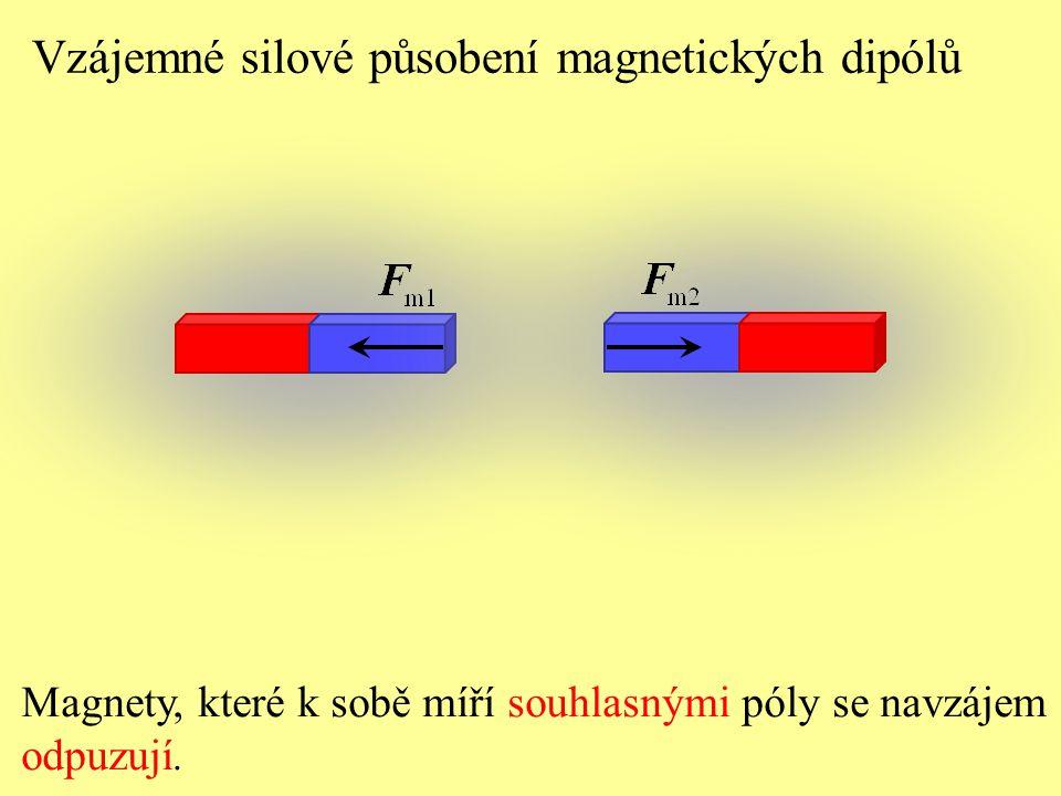 Vzájemné silové působení magnetických dipólů