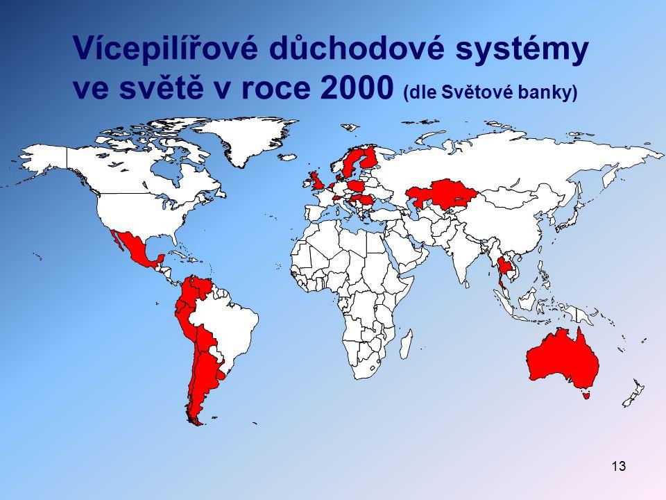 Vícepilířové důchodové systémy ve světě v roce 2000 (dle Světové banky)