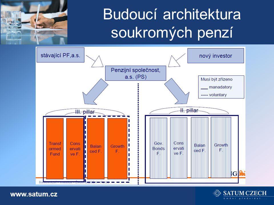 Budoucí architektura soukromých penzí