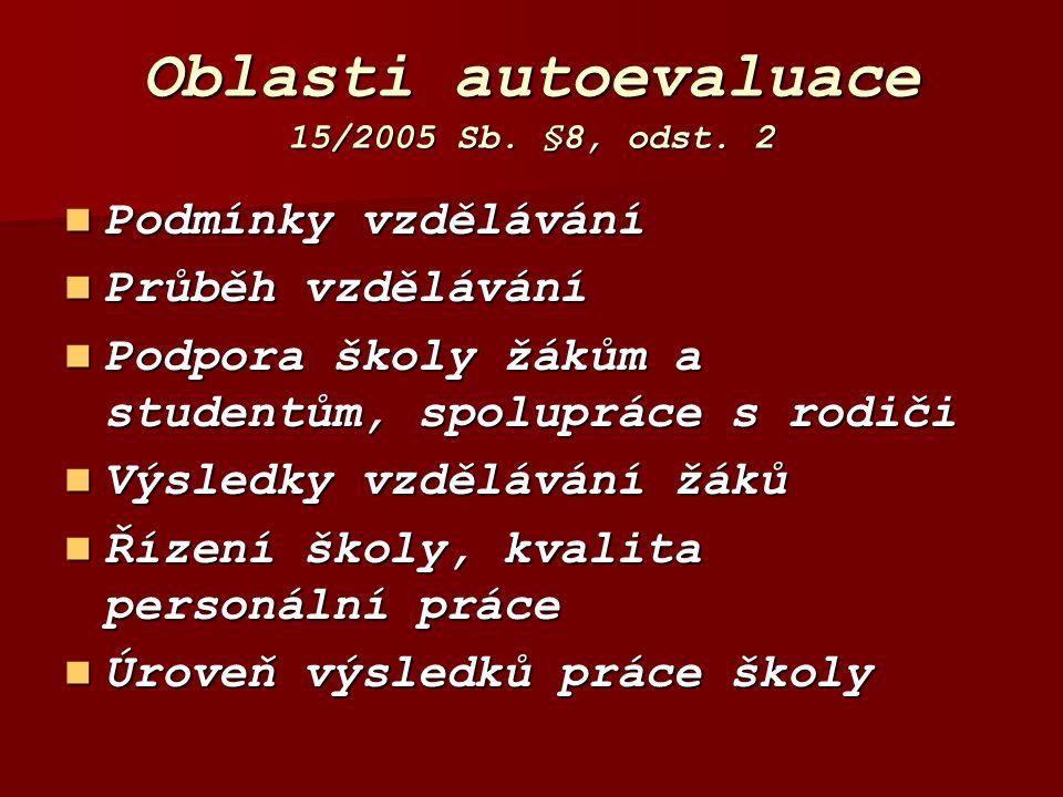 Oblasti autoevaluace 15/2005 Sb. §8, odst. 2