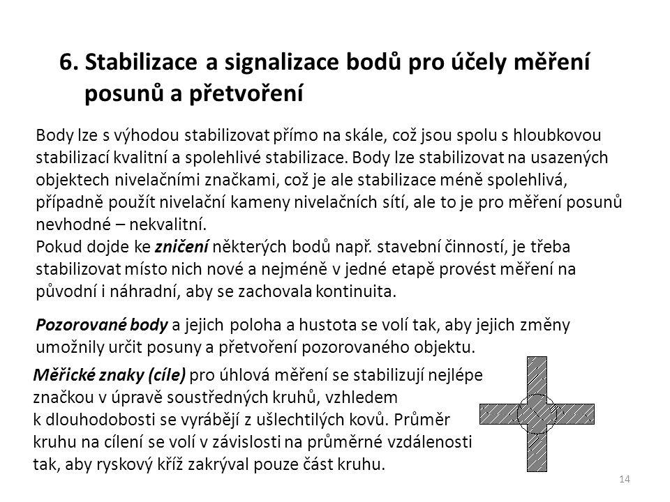 6. Stabilizace a signalizace bodů pro účely měření posunů a přetvoření