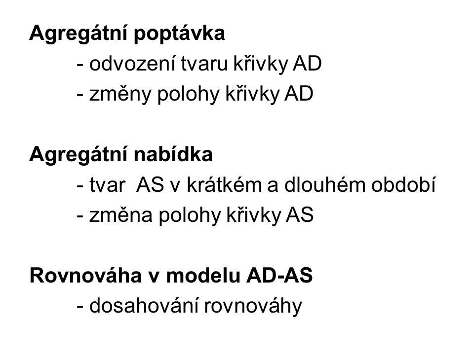 Agregátní poptávka - odvození tvaru křivky AD. - změny polohy křivky AD. Agregátní nabídka. - tvar AS v krátkém a dlouhém období.