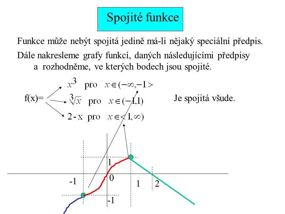 Spojité funkce Funkce může nebýt spojitá jedině má-li nějaký speciální předpis. Dále nakresleme grafy funkcí, daných následujícími předpisy.