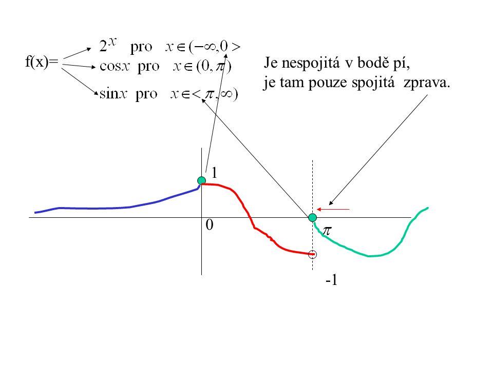 f(x)= Je nespojitá v bodě pí, je tam pouze spojitá zprava. 1 -1