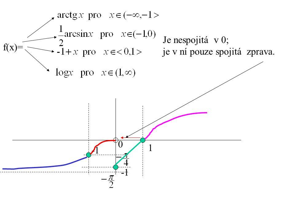 Je nespojitá v 0; je v ní pouze spojitá zprava. f(x)= 1 -1 -1