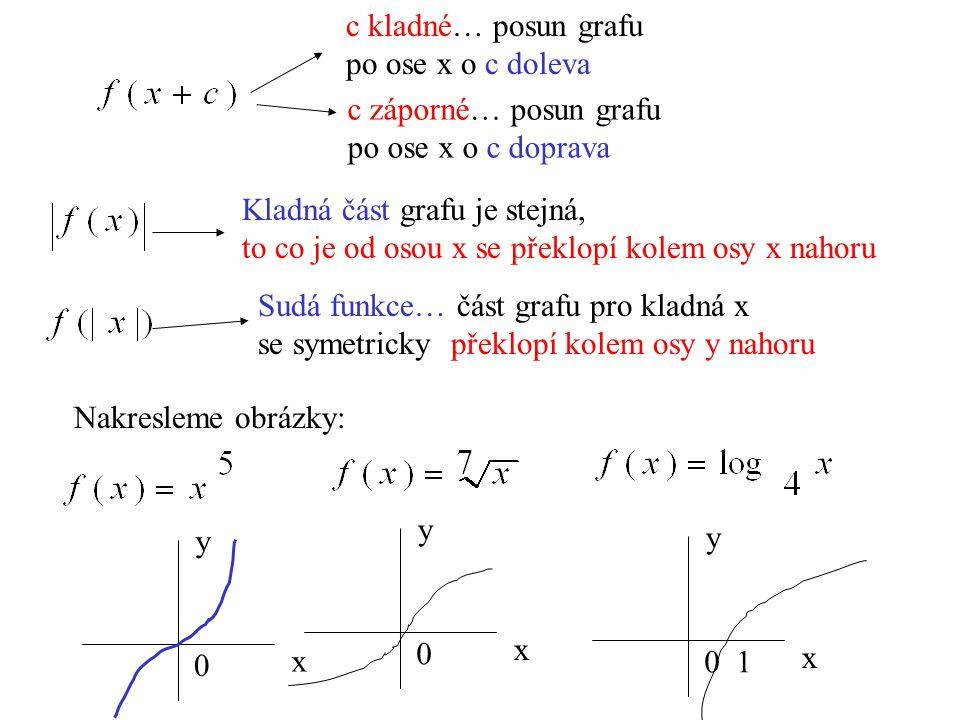 c kladné… posun grafu po ose x o c doleva. c záporné… posun grafu. po ose x o c doprava. Kladná část grafu je stejná,